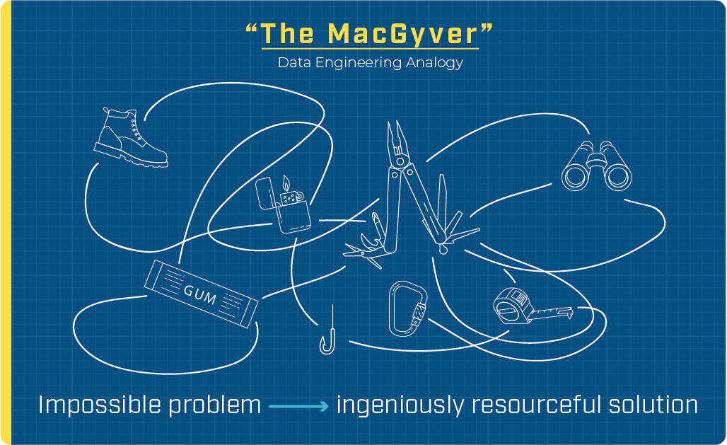 Data engineers are the MacGyvers of data